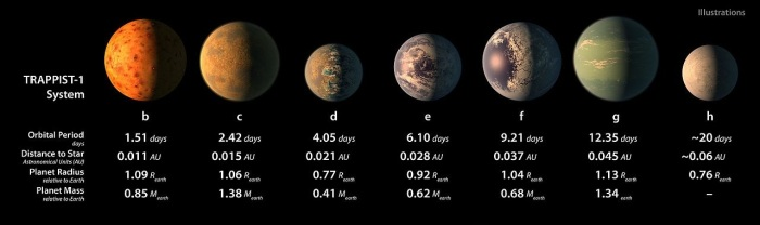 pia21425_-_trappist-1_statistics_table-2
